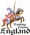 England Ranking Points